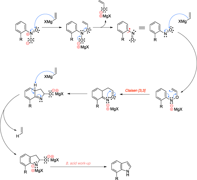 Mechanism of the Bartoli indole synthesis includes a Claisen 3,3 sigmatropic rearrangement and an acid work-up.