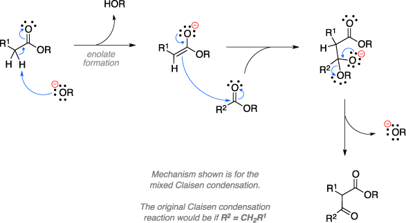 Mechanism of the Claisen condensation. Enolate formation. Mechanism shown is for the mixed Claisen condensation. The original Claisen condensation reaction would be if R2 = CH2R1.
