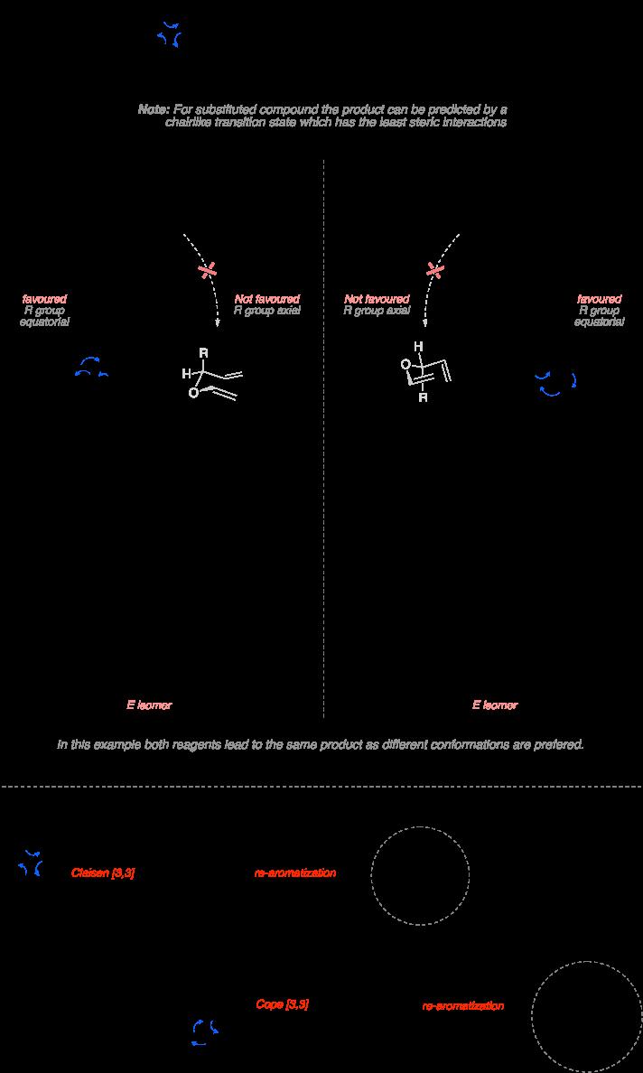 Claisen Rearrangement Name Reaction Com