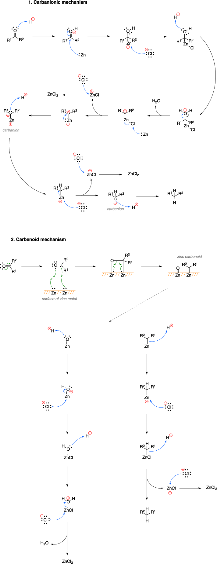 Mechanism of the Clemmensen reduction. 1. Carbanionic mechanism. 2. Carbenoid mechanism on surface of zinc metal and zinc carbenoid.