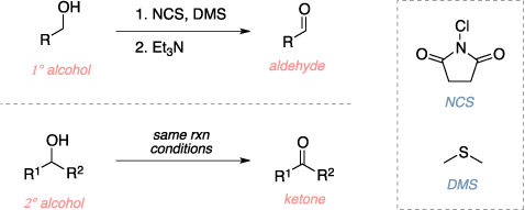 Schematic of the Corey-Kim oxidation. Reagents: primary and secondary alcohol, NCS, DMS, Et3N. Product: aldehyde, ketone.