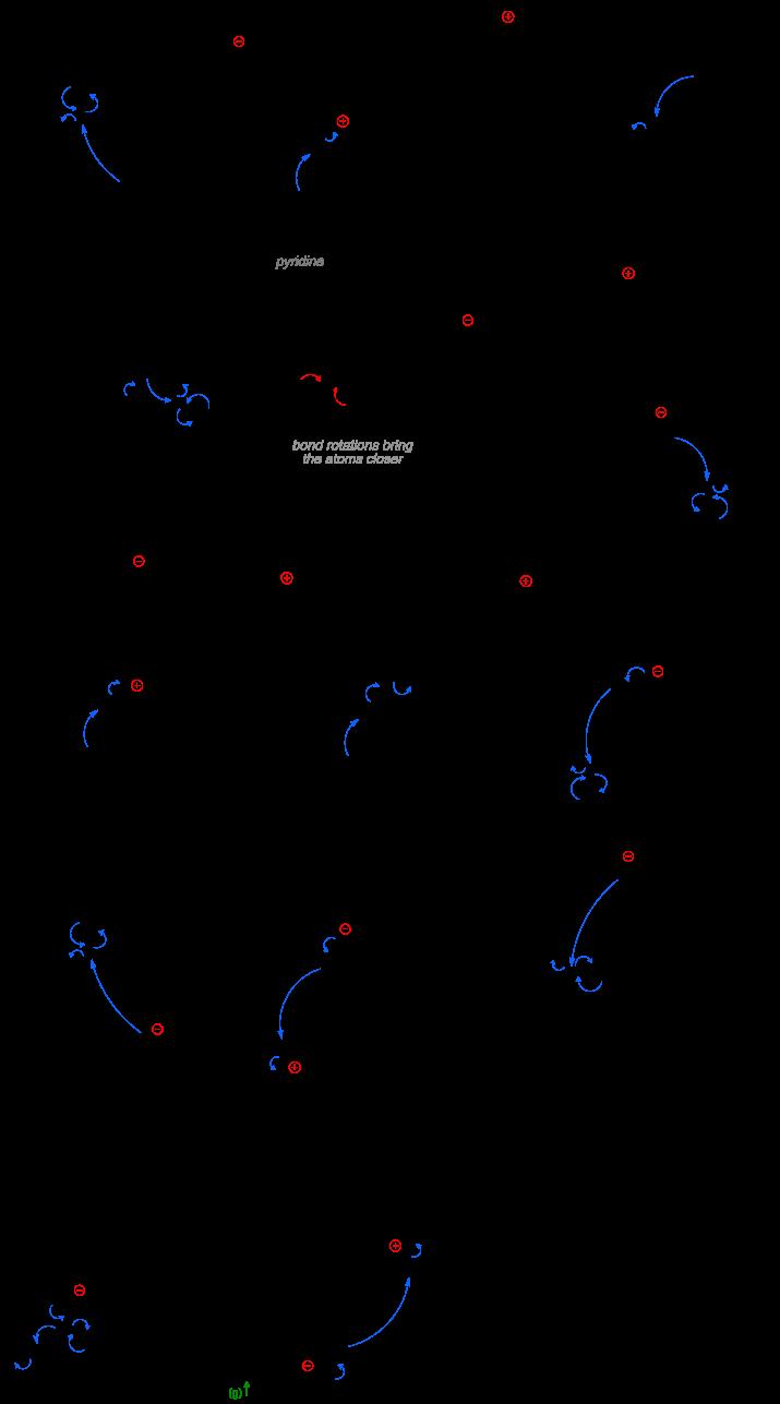 Mechanism of the Dakin-West reaction.