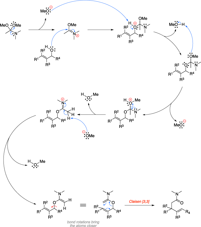 Mechanism of the Eschenmoser-Claisen rearrangement.
