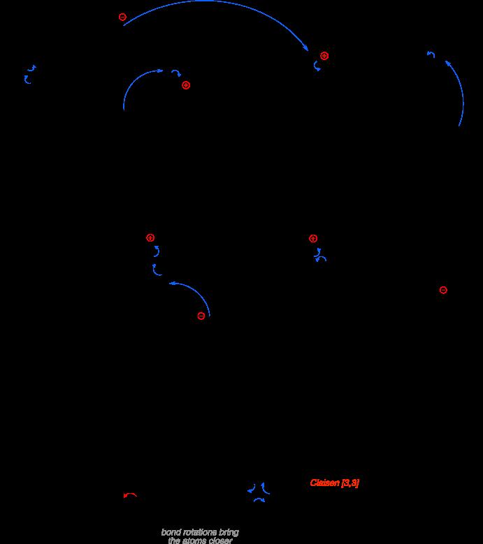 Mechanism of the Eschenmoser-Claisen rearrangement.