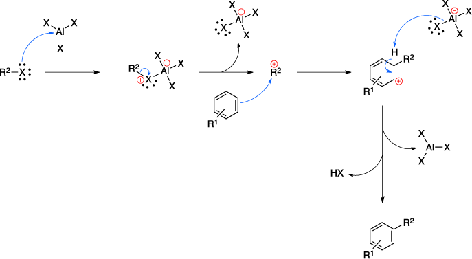 Mechanism of the Friedel-Crafts alkylation.