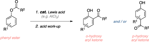Schematic of the Fries rearrangement. Reagents: phenyl ester, Lewis acid catalyst, AlCl3, acid work-up. Product: o-hydroxy aryl ketone, p-hydroxy aryl ketone.