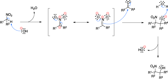 Mechanism of the Henry reaction.