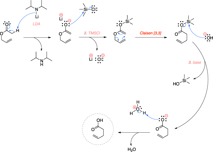 Mechanism of the Ireland-Claisen rearrangement.