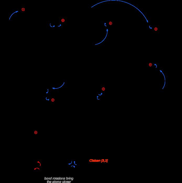 Mechanism of the Johnson-Claisen rearrangement.
