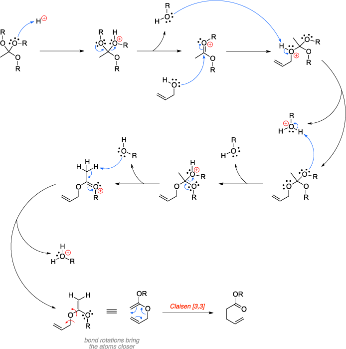 Mechanism of the Johnson-Claisen rearrangement.