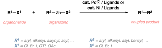 Schematic of the Negishi cross-coupling. Reagents: organohalide, organozinc, Palladium(0), ligands, Nickel catalyst. Product: coupled product. Comments: aryl, alkenyl, alkynyl, acyl, allyl, or benzyl R groups.