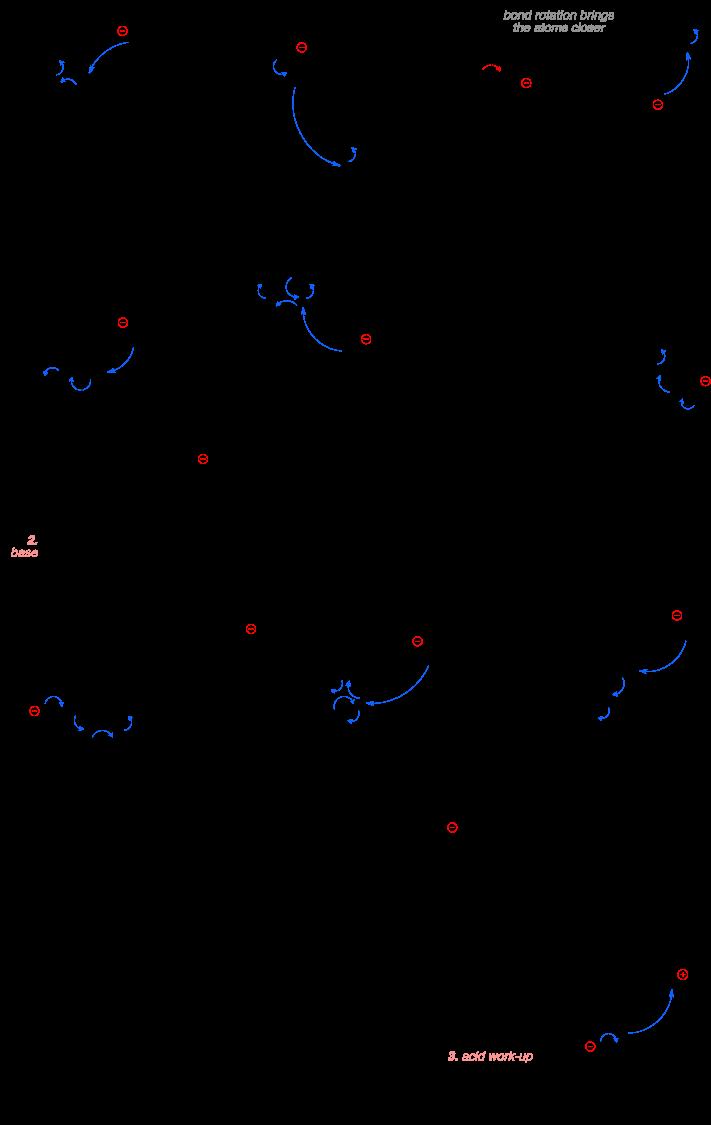 Perkin reaction ~ Name-Reaction com