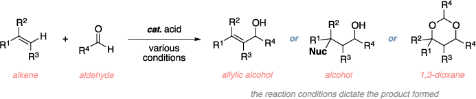 Schematic of the Prins reaction. Reagents: alkene, aldehyde, acid catalyst. Product: allylic alcohol, alcohol, 1,3-dioxane. Comments: The reaction conditions dictate the product formed.