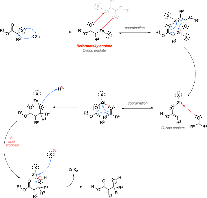 Mechanism of the Reformatsky reaction.