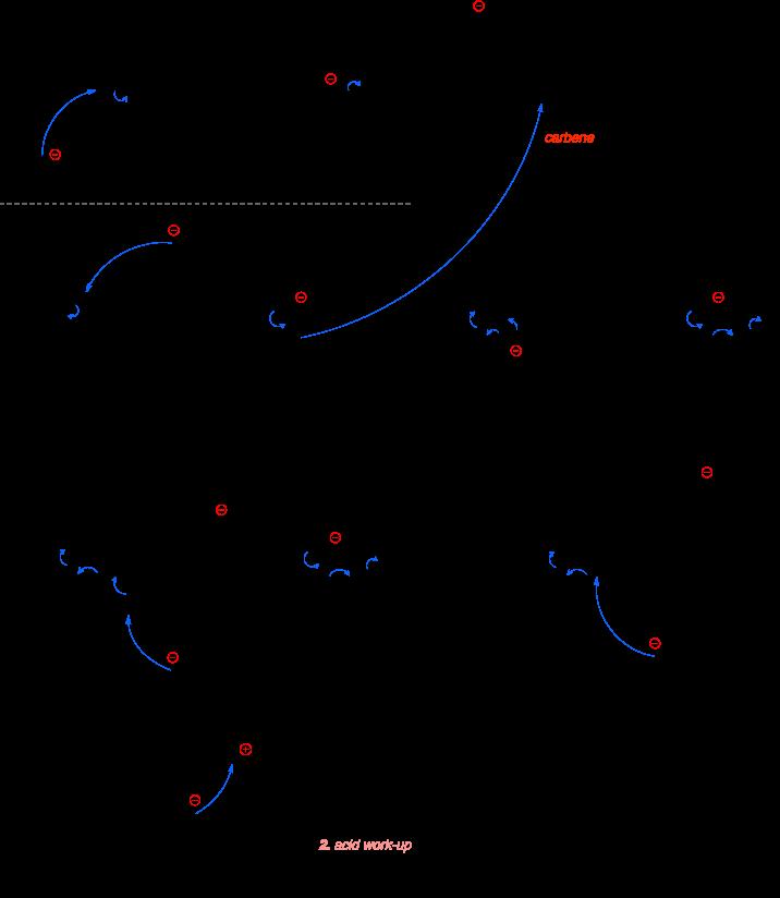 Mechanism of the Reimer-Tiemann reaction.