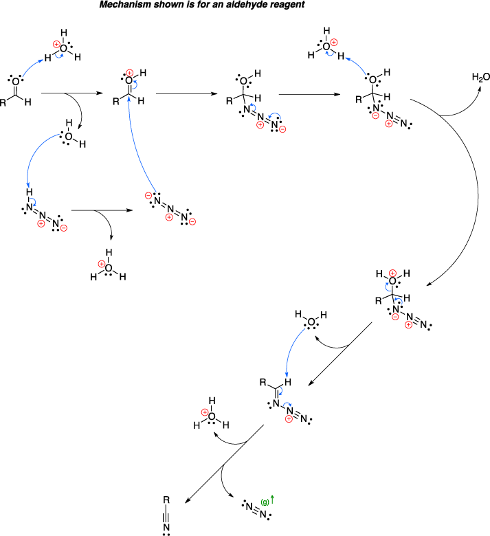 Mechanism of the Schmidt reaction. Mechanism shown is for an aldehyde reagent.