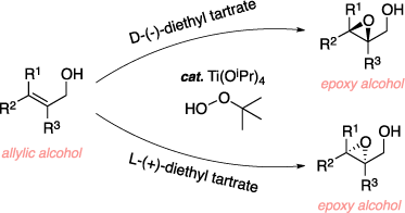 Schematic of the Sharpless epoxidation. Reagents: allylic alcohol, diethyl tartrate, Titanium isopropoxide. Product: epoxy alcohol.