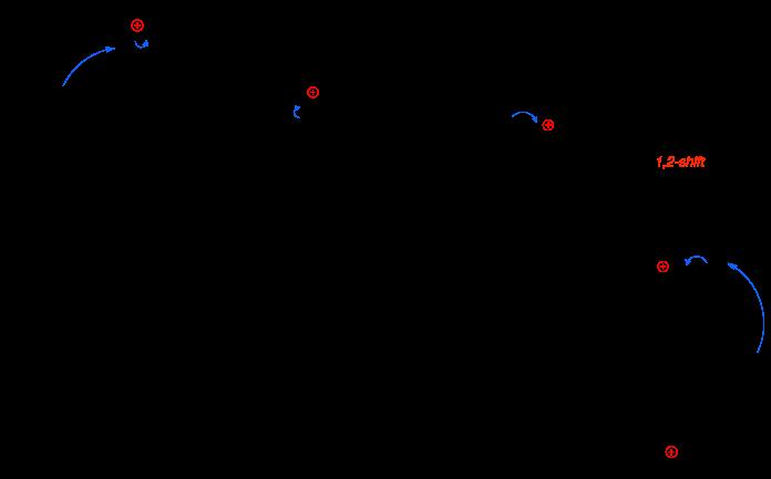 Mechanism of the Wagner-Meerwein rearrangement. 1,2-shift.