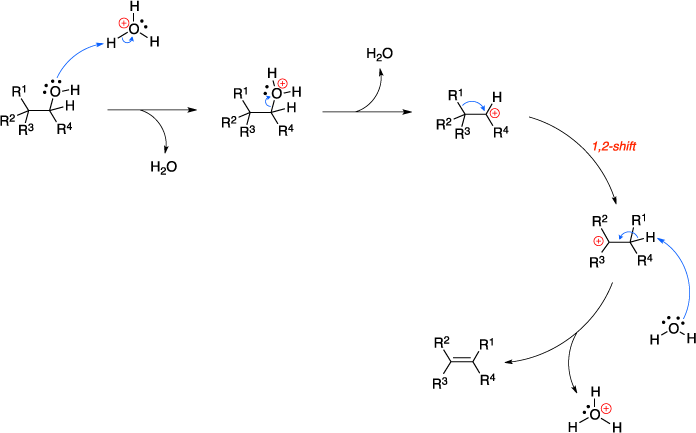 Mechanism of the Wagner-Meerwein rearrangement. 1,2-shift.
