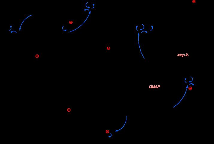 Mechanism of the Yamaguchi esterification.